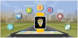 NeoTag Intelligent GPS Watches & Tags for your kids - Kids location tracking GPS device